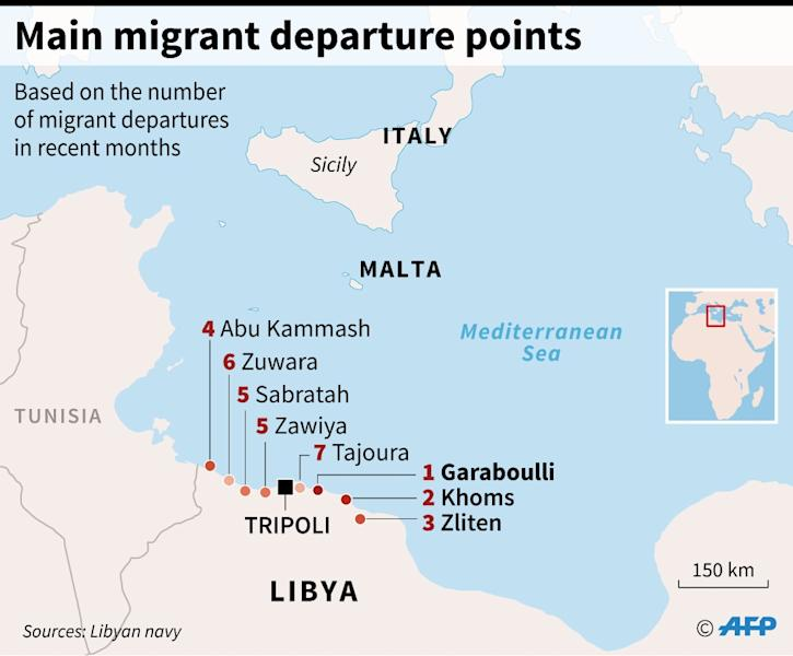 Ranking of Libyan cities used by migrants as jumping-off points for attempts to cross the Mediterranean Sea in recent months (AFP Photo/William ICKES)