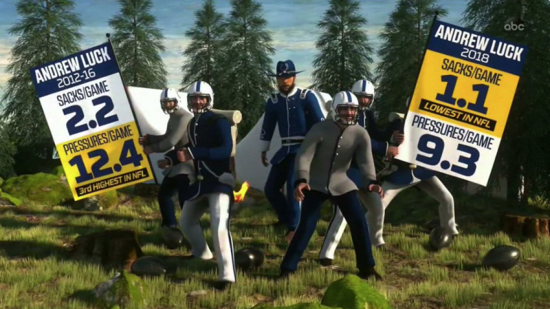 ESPN Apologizes For Questionable Music Choice With Andrew Luck Civil War Graphic