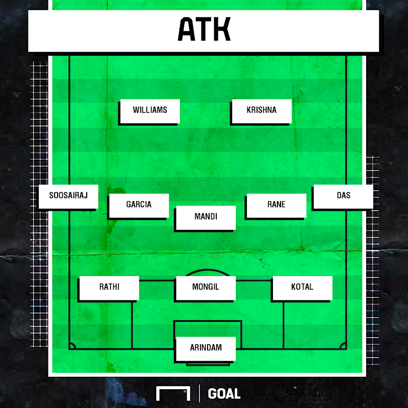 ATK possible XI