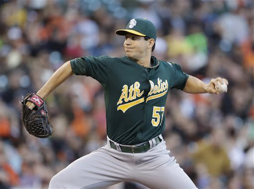 Oakland Athletics starting pitcher Tommy Milone throws against the San Francisco Giants during the first inning of a baseball game Wednesday, May 29, 2013, in San Francisco. (AP Photo/Eric Risberg)