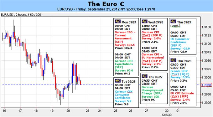 Euro_Traders_Dangerously_Complacent_How_Long_does_it_Last_body_Picture_1.png, Euro Traders Dangerously Complacent – How Long does it Last?