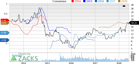 WPX Energy (WPX) reported earnings 30 days ago. What's next for the stock? We take a look at earnings estimates for some clues.