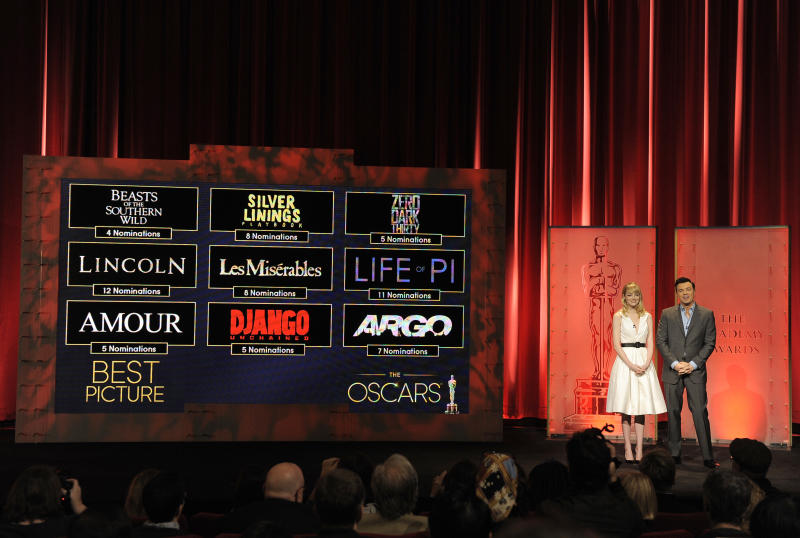 List of 85th annual Academy Award nominations