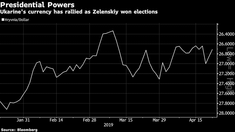 Ukraine'sNew Leader Must Now Turn His TV PresidencyInto a Real One
