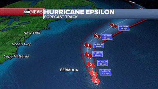 PHOTO: Epsilon is expected to stay to the east of Bermuda tomorrow with just gusty winds and rain expected on the island as a Tropical Storm Warning has been issued for the island nation.   (ABC News)
