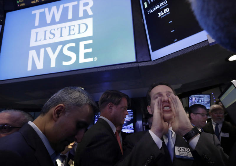 TWITTER IPO LIVE: Strong market debut for Twitter