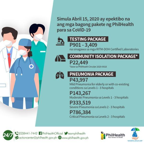 PhilHealth Covid-19 Package