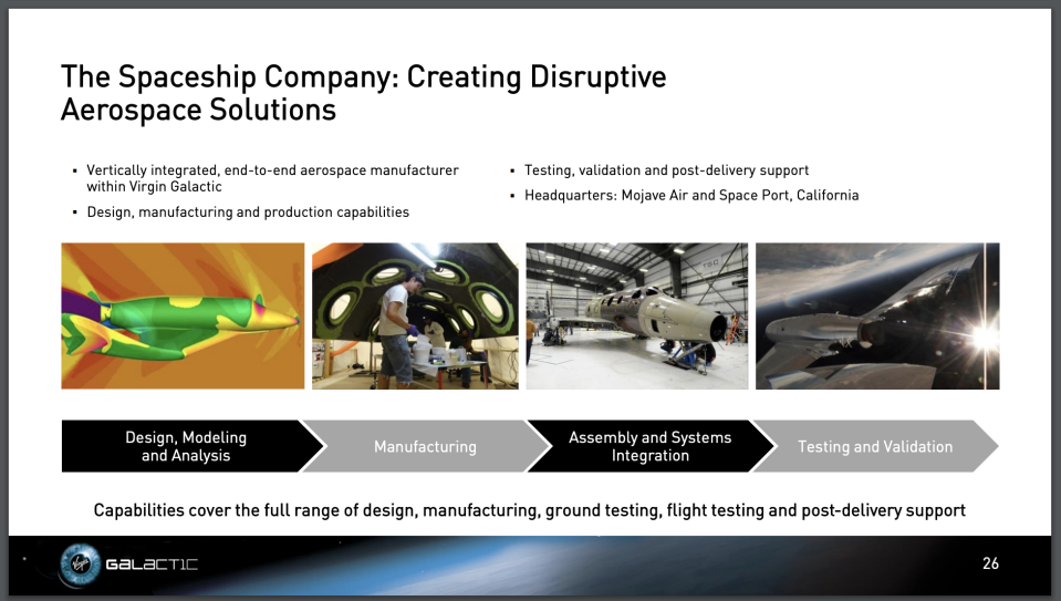 This slide from Virgin Galactic's recent earnings report shows the companies plans to grow beyond space tourism and become a high speed global mobility company.