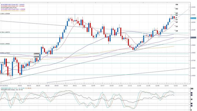 UK_Q3_Economic_Growth_is_Revised_Lower_body_gbpusd.png, Forex News: UK Q3 Economic Growth is Revised Lower