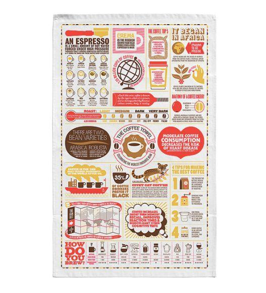 """GTFO tea towels. <a href=""""https://www.uncommongoods.com/product/the-coffee-towel"""" target=""""_blank"""">Shop it here</a>."""