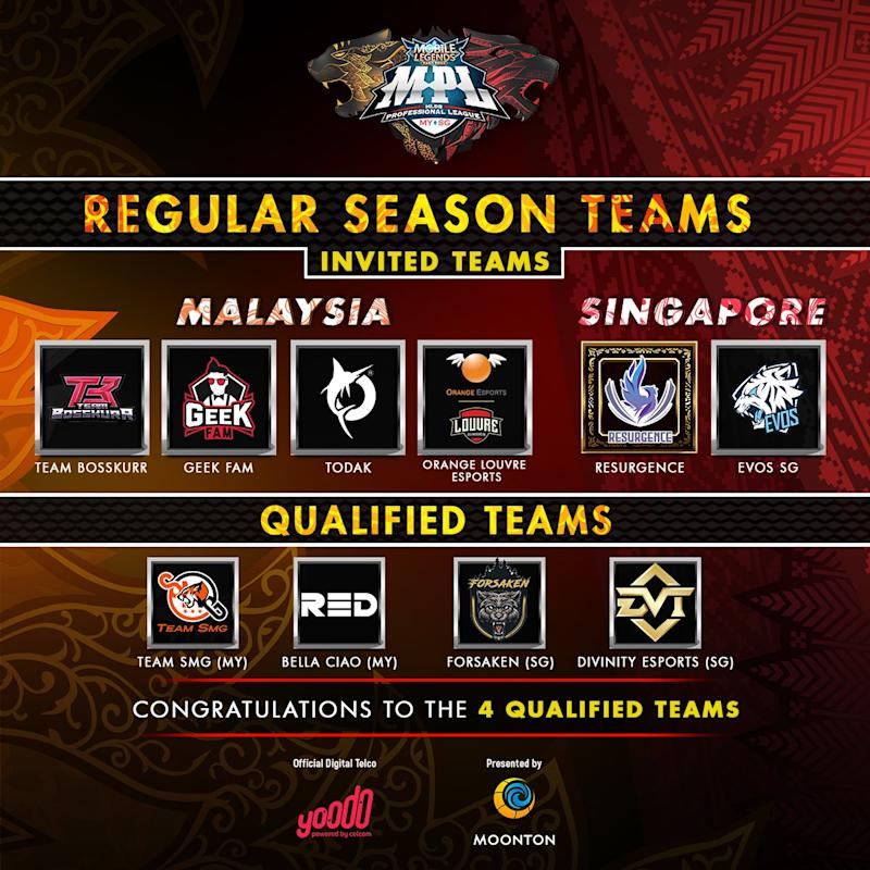 MLBB Professional League MY/SG Season 6
