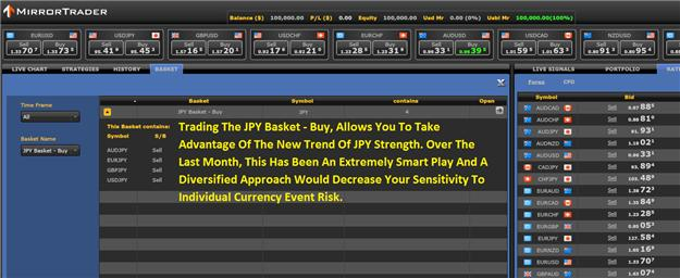 Basket_Approach_To_Forex_Trends_body_Picture_7.png, Bringing the Powerful Basket Approach to Forex Trends