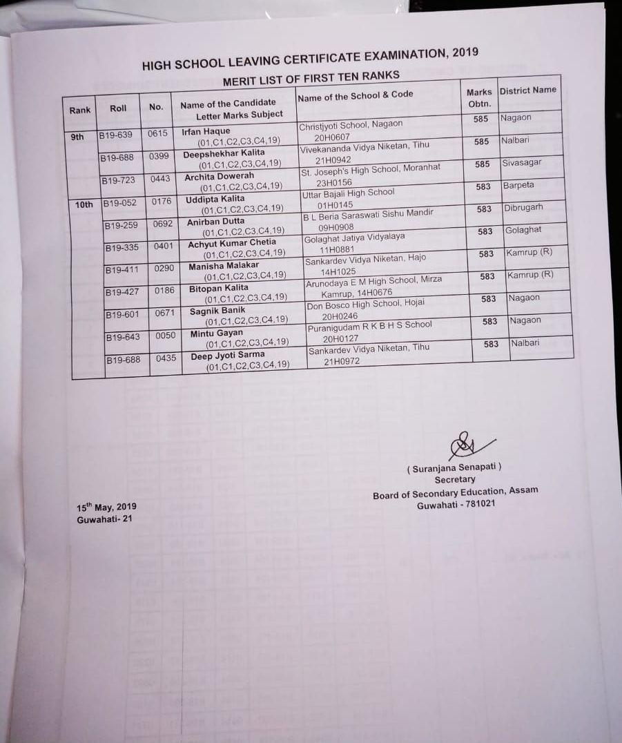 An image of HSLC 2019 top 10 toppers' list.