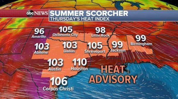 PHOTO: Temperatures will feel well over 100 degrees in Texas, Oklahoma and Louisiana on Thursday. (ABC News)