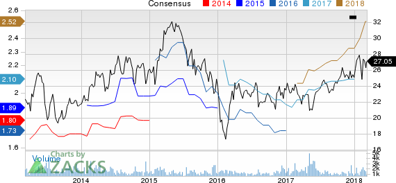 New Strong Buy Stocks for March 7th: AllianceBernstein Holding LP (AB)