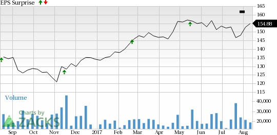 Why The Home Depot Hd Might Surprise This Earnings Season