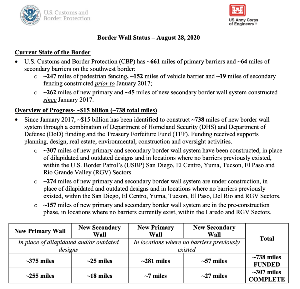 A CBP update provided to Yahoo Finance. (Source: CBP)