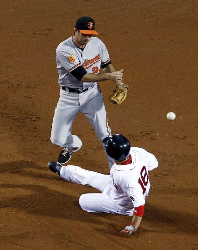 Boston Red Sox's Shane Victorino (18) slides as Baltimore Orioles shortstop J.J. Hardy (2) turns a double play on David Ortiz's grounder in the first inning of a baseball game at Fenway Park in Boston, Tuesday, Sept. 17, 2013. (AP Photo/Elise Amendola)