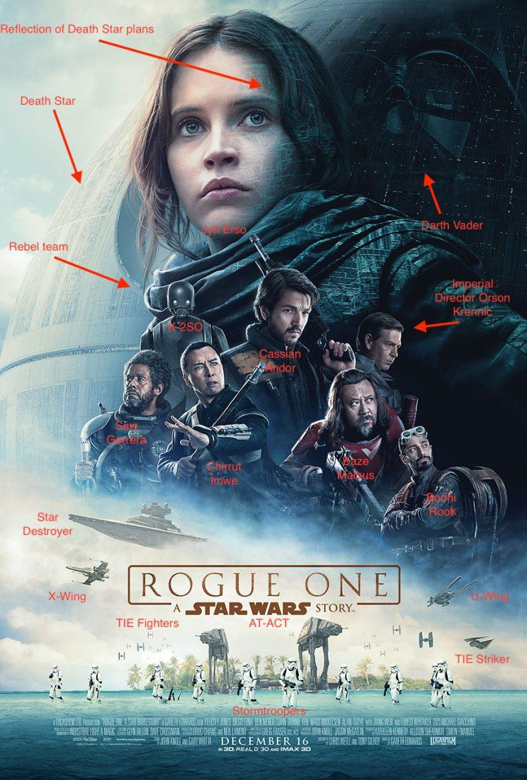 Annotated 'Rogue One'
