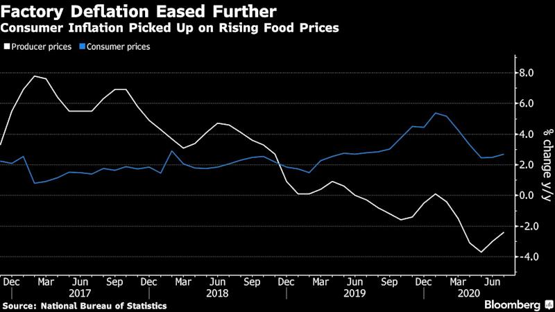 China reports expansion in consumer inflation in July