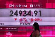 A woman wearing a face mask walks past a bank's electronic board showing the Hong Kong share index at Hong Kong Stock Exchange Wednesday, Aug. 5, 2020. Major Asian stock markets declined Wednesday amid investor concern about U.S. stimulus spending and a trade agreement with Beijing. (AP Photo/Vincent Yu)