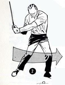 "<p>Golfers of every ability level occasionally hit behind the ball on key shots. If this problem persists in your game, I suggest you stress foot and leg action in your downswing.</p> <p>Striking the turf behind the ball -- hitting ""fat"" as they say -- usually is caused by failure to shift enough weight onto the left foot on the downswing.</p> <p>Good legwork is the answer in making this weight shift properly. As you begin to move into your downswing, drive your legs to the left (<em>see illustration</em>) while keeping your upper body in position. This leg action will tend to ""level out"" the path of your clubhead in the hitting area, and the clubface will move squarely into the back of the ball.</p>"