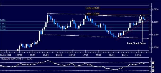 Forex_Analysis_EURUSD_Classic_Technical_Report_12.06.2012_body_Picture_1.png, Forex Analysis: EUR/USD Classic Technical Report 12.06.2012