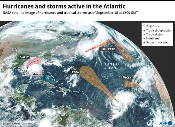 Hurricanes and tropical storms active in the Atlantic Ocean