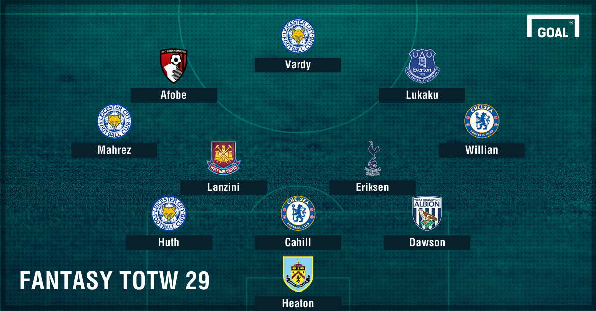 Goal's fantasy football writer looks back on match week 29 and highlights players from Everton, Leicester and more who made their mark this weekend