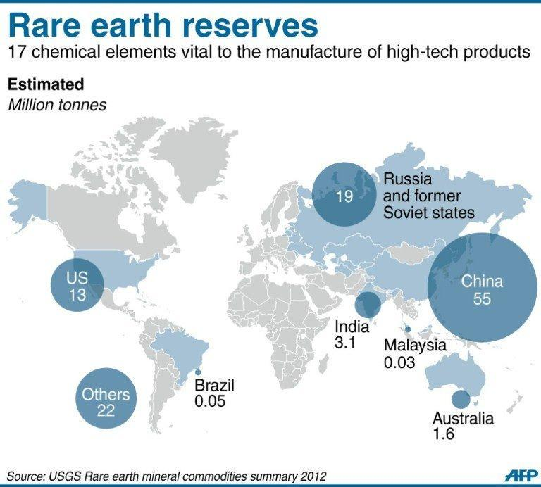 Graphic on global reserves of rare earth minerals
