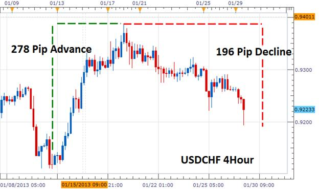 Learn_Forex_The_Building_Blocks_of_Scalping_Forex_body_Picture_2.png, Learn Forex: The Building Blocks of Scalping Forex