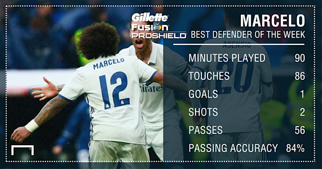 Marcelo GFX ProShield