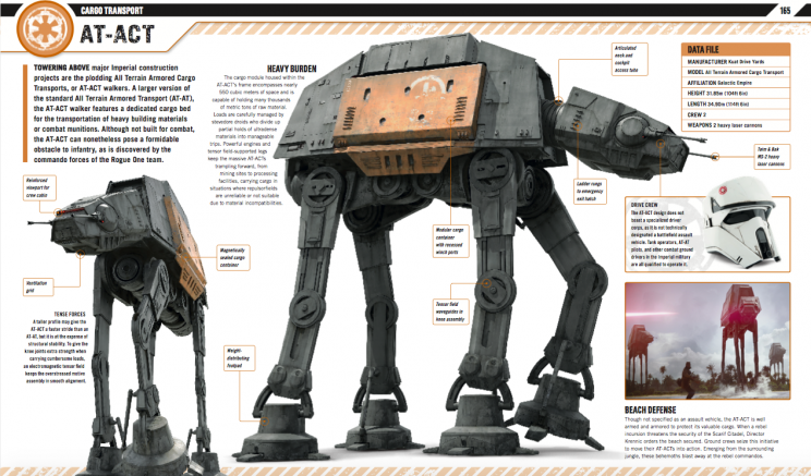 (From Star Wars: Rogue One—The Ultimate Visual Guide published by DK, by Pablo Hidalgo. On sale Dec. 16.)