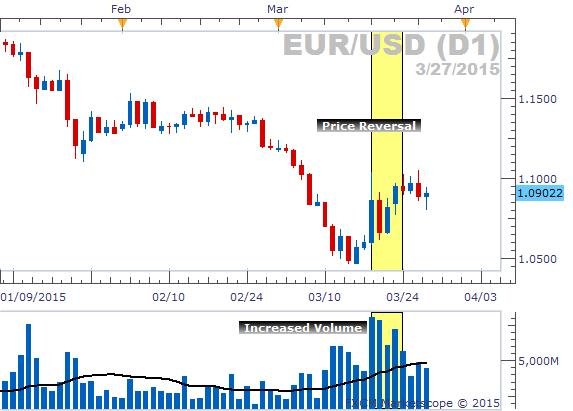 Forex sentiment analysis