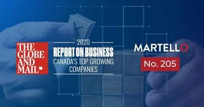 Martello Places No. 205 on The Globe and Mail's Second-Annual Ranking of Canada's Top Growing Companies (CNW Group/Martello Technologies Group)