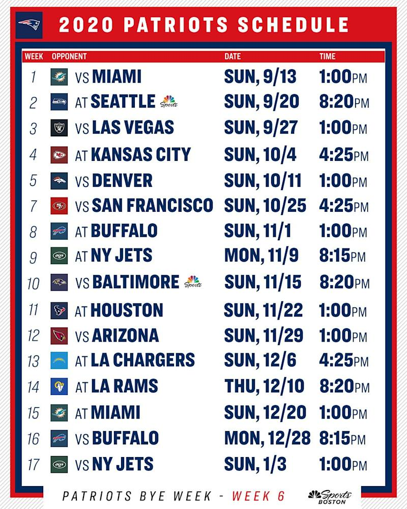 2020 Nfl Schedule Complete Viewers Guide To Patriots Regular Season Games