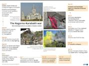 Timeline of main developments in the conflict over the disputed enclave of Nagorno-Karabakh