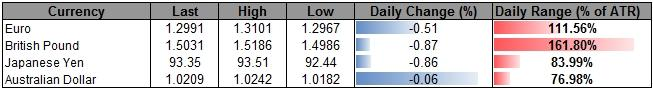 Forex_USD_to_Consolidate_Ahead_of_NFPs_JPY_Outlook_Weighed_by_BoJ_body_ScreenShot028.png, USD to Consolidate Ahead of NFPs, JPY Outlook Weighed by BoJ