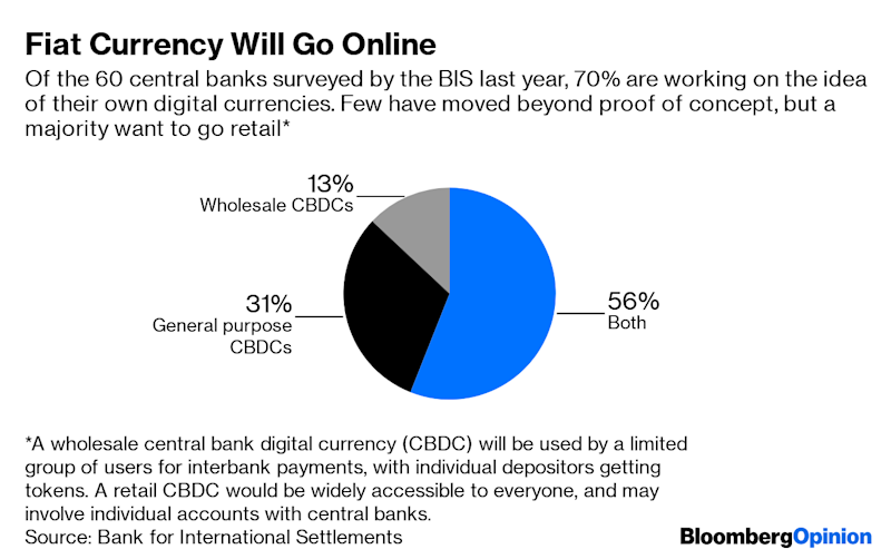 "(Bloomberg Opinion) -- It's one thing for academics in Asia to rant against the tyranny of the dollar, or to make cheery forecasts about its impending eclipse by the Chinese yuan. But now that Facebook Inc. wants to spawn a new global currency – one that could meet the ""daily financial needs of billions of people"" and perhaps rival the greenback one day – central banks in Beijing, Jakarta, Manila or Mumbai won't exactly be ecstatic.To them, the prospect of being at the mercy of a cabal of tech czars and venture capitalists sitting in Switzerland could well mean swapping the yoke of the U.S. Federal Reserve for a less predictable and potentially more sinister dependence.What if Facebook's crypto, backed by fiat-currency assets and offering stable value, starts out by paying for coffee but over time becomes people's preferred store of wealth? What will it mean for monetary sovereignty? Suppose users of Libra, as the currency will be called, manage to set aside their outsize privacy concerns with Facebook. Were the tokens to take off and – against all regulatory odds at home and abroad – gain global acceptance, there will be several implications for governments around the world.Some of them will be of particular concern in Asia, where  most of the larger economies, starting with China, yearn for a growing role for their currencies in international commerce and as a store of value. Americans enjoy everything a little cheaper because the world – including money launderers, drug dealers and terrorists – wants the U.S. currency, which only the Fed can manufacture. China wants the same privilege for itself; and in a decade or two, India and Indonesia will, too. However, the long, patient game of internationalizing the yuan would get complicated if the Chinese on the mainland themselves take to Libra to bypass the country's increasingly invasive social scoring system.Shielded by capital controls, Asian central banks at times seek weaker currencies to stimulate their export-led economies. But if people can move their wealth with one scan of a QR code to a digital coin backed by a reserve of low-risk assets – including bank deposits in various currencies and U.S. Treasuries – such stratagems won't work any more. The People's Bank of China could then respond with its own digital currency, and unlike Facebook, pay interest on it.(2) Other central banks may join the battle for continued relevance. This competition, and not devaluation, could end up becoming the real currency war of the 21st century.None of us has experienced a central bank-sponsored digital currency yet: Our online payments are mediated by commercial banks or fintech. But it's not a far-fetched idea. Seventy percent of the monetary authorities surveyed by the Bank for International Settlements last year said they're working on the concept. So far they've had no reason to take the leap. Central banks already make digital cash available to financial institutions. Those are called bank reserves. Presumably, the Switzerland-based Libra Association, which will also include Visa Inc., Uber Technologies Inc., venture capitalist Andreessen Horowitz and other founders apart from Facebook, will also rely on a ""geographically distributed network of custodians"" to tap this closed user group for reserves.Nothing stops a central bank from providing its own digital tokens via commercial banks to compete with Facebook. If that doesn't do the trick, the monetary authority can pull the ultimate stunt: It can open up its balance sheet to the public. Groups like the U.K.-based Positive Money, which is advocating for ""Britcoin"" to be held by individuals directly with the Bank of England, see it as the ultimate antidote to ""extractive middlemen like banks and now tech companies."" Such a step would carry risks. In normal times, commercial banks can retain customer deposits by paying higher interest. But when panic strikes, deposits might flee to the central bank, even if the latter imposes a negative interest rate. Monetary authorities don't want a funding shock to their banking systems. However, were Facebook to pose an existential threat, they may be compelled to walk an untrodden path.New purchasing power will increasingly come from Asia and Africa where the demographics are still favorable for high income growth. To the extent that global tech avoids paying national taxes when this purchasing power turns into digital consumption, it's already a headache. Were Libra or another such project backed by the technology industry to take over where the dollar leaves off, concerns around a fair share of taxes could multiply. For that reason alone, Libra may not end up going anywhere in Asia.  (1) The Libra Association will use its income to pay operating expenses, and then to compensate early investors in the consortium.To contact the author of this story: Andy Mukherjee at amukherjee@bloomberg.netTo contact the editor responsible for this story: Matthew Brooker at mbrooker1@bloomberg.netThis column does not necessarily reflect the opinion of the editorial board or Bloomberg LP and its owners.Andy Mukherjee is a Bloomberg Opinion columnist covering industrial companies and financial services. He previously was a columnist for Reuters Breakingviews. He has also worked for the Straits Times, ET NOW and Bloomberg News.For more articles like this, please visit us at bloomberg.com/opinion©2019 Bloomberg L.P."
