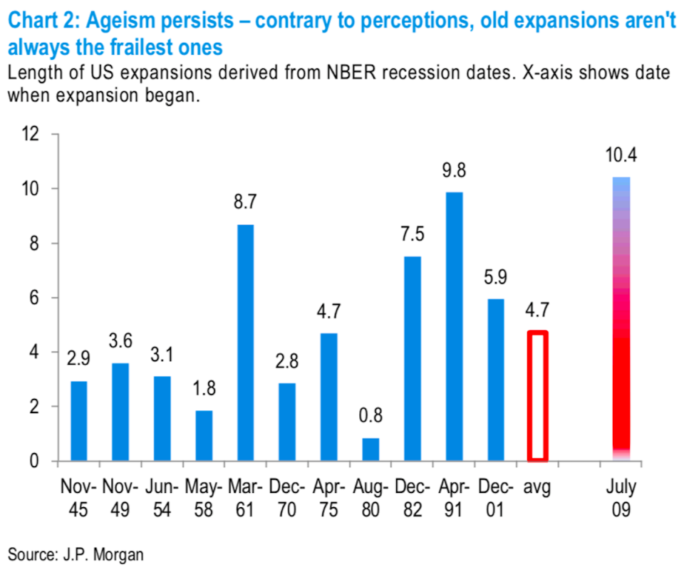 Expansions don't die of old age.
