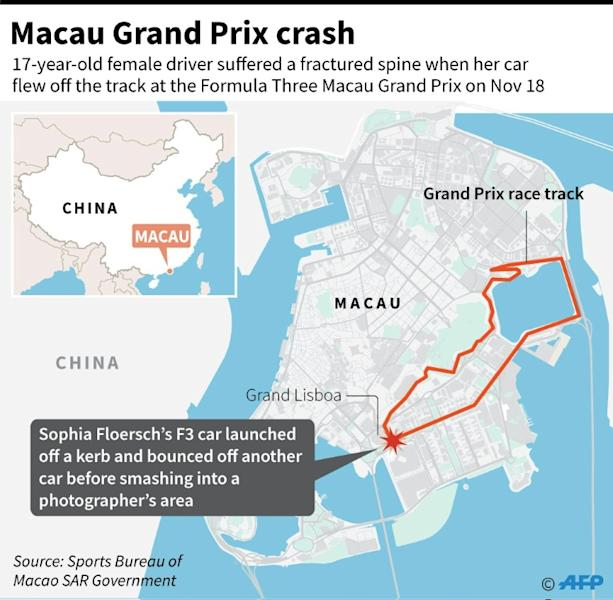 Map of Macau locating the area where the car of 17-year-old driver Sophia Floersch flew off the track at the Formula Three Macau Grand Prix Sunday