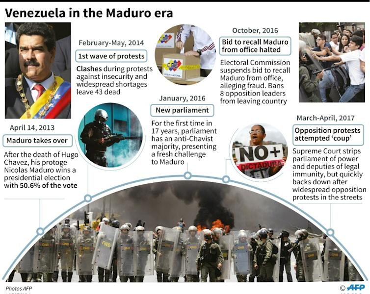 Key events since Nicolas Maduro assumed the presidency in Venezuela