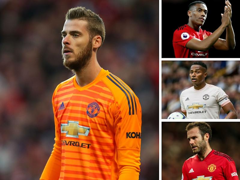 Manchester United Have 11 Players Out Of Contract In 2019