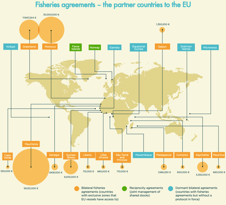 Graphic of countries that have fishing partnership agreements with the EU and their value
