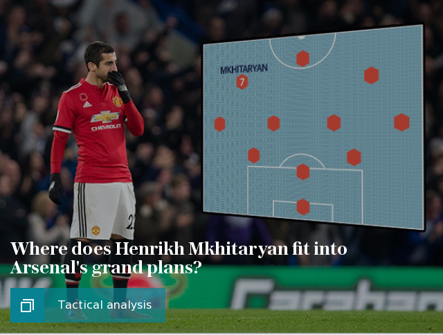 Where does Henrikh Mkhitaryan fit into Arsenal's grand plans?
