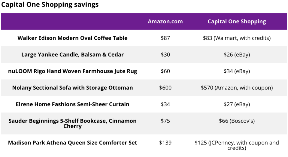 Table of browser extension savings