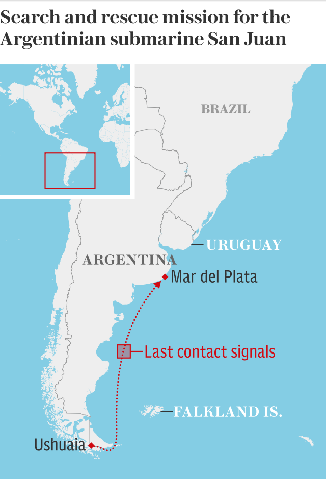 Search and rescue mission for Argentinian submarine