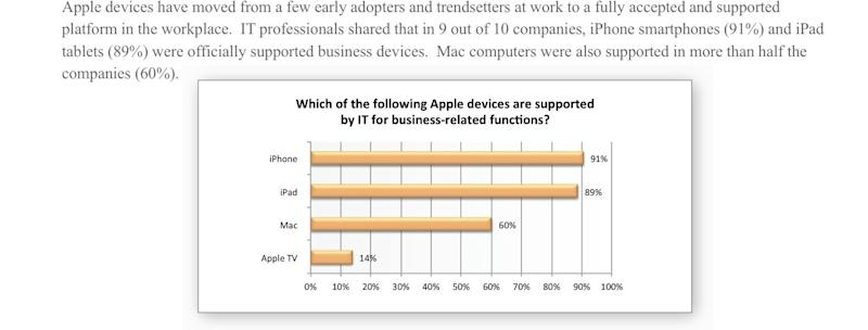 Jamf Apple enterprise survey 1