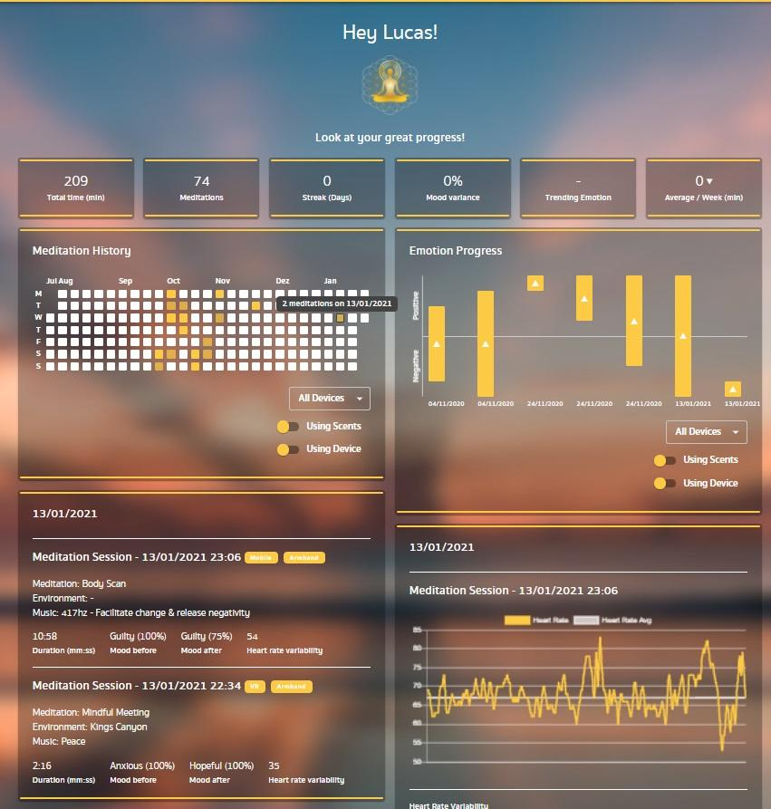 AtOne also offers a personal dashboard to monitor results. Image: Supplied