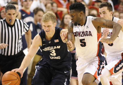 Will Tyler Haws and BYU pull off another upset of Gonzaga in the WCC tournament? (USAT)